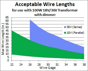 Transformer wire length calculator image collections wiring table transformer wire length calculator image collections wiring buy transformers catalog xfr1018e keyboard keysfo image collections buy greentooth Image collections